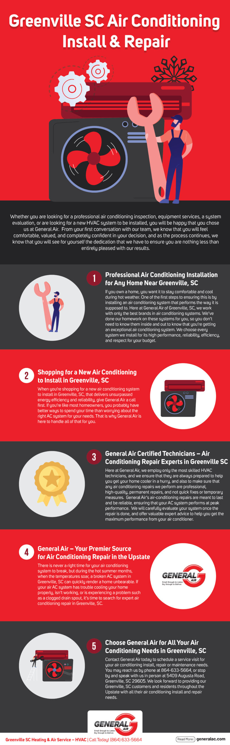 Greenville Air Conditioning Install And Repair Infographic
