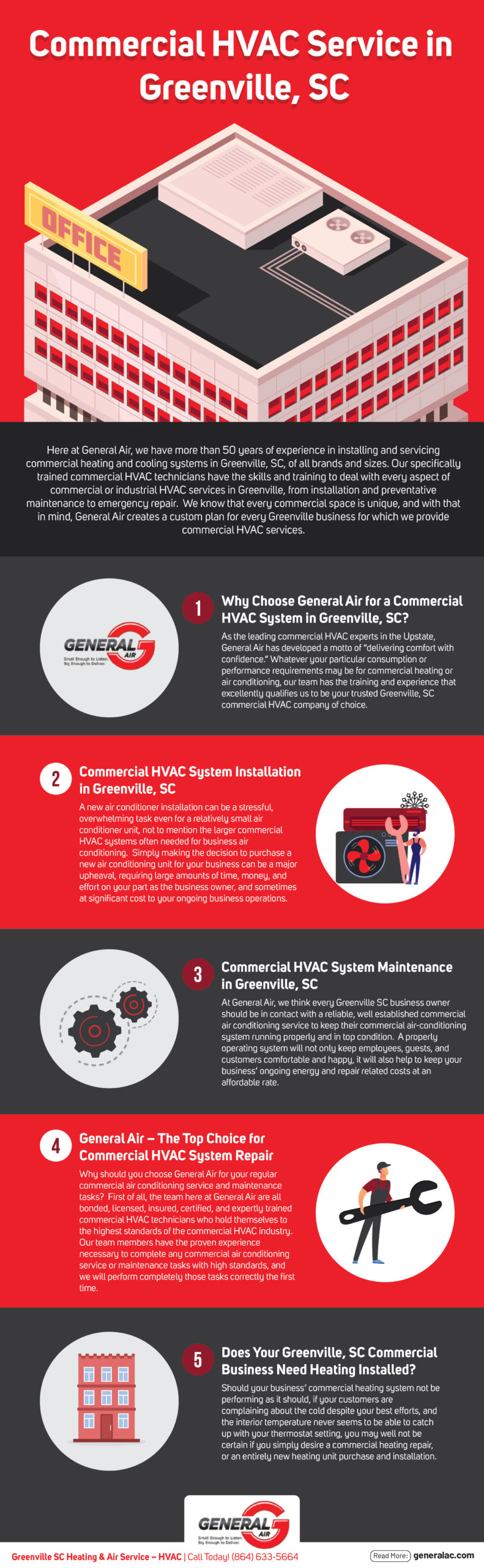 Greenville Commercial HVAC Service Infographic