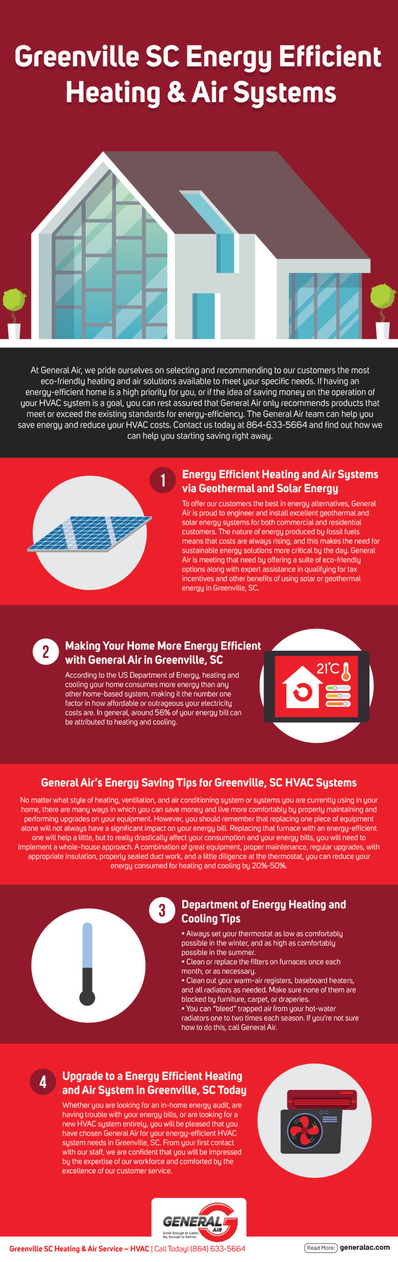 Greenville Energy Efficient Heating And Air Systems Infographic