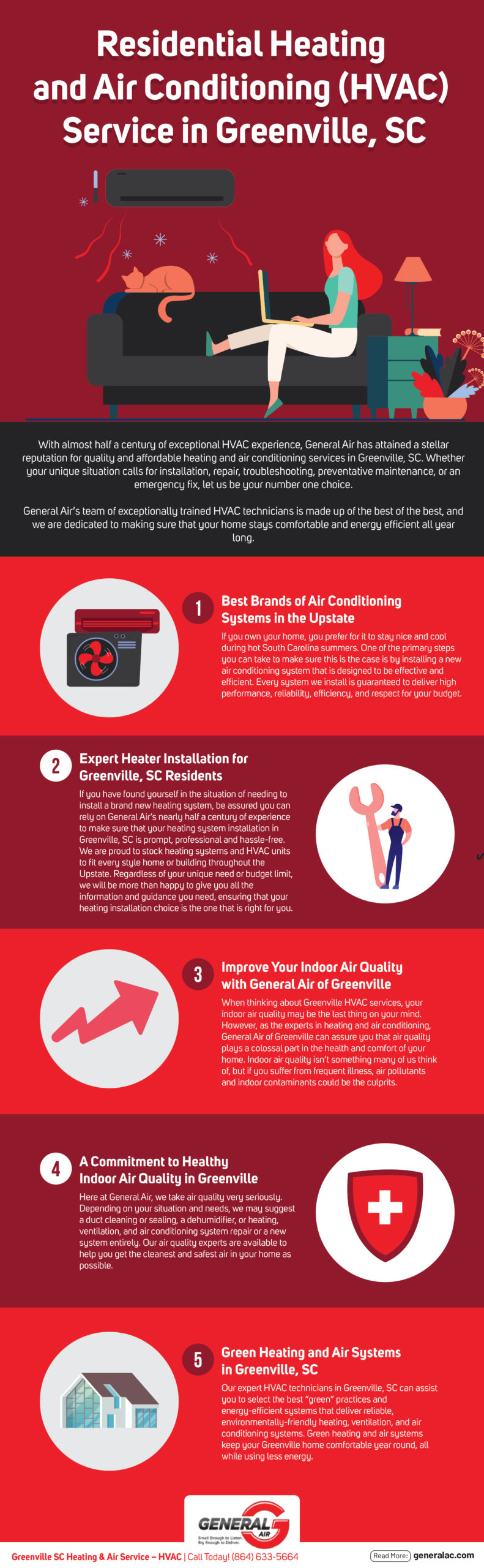 Greenville Heating And Air Service Infographic
