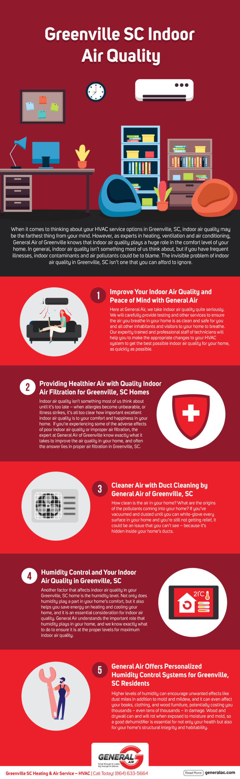 Greenville Indoor Air Quality Infographic