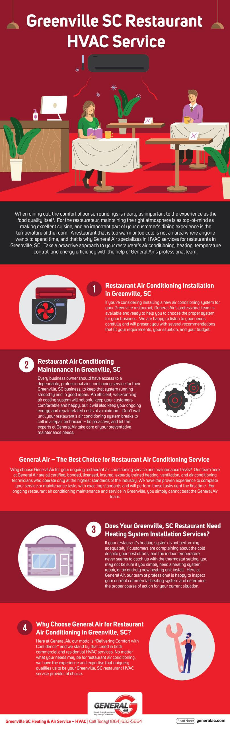 Greenville Restaurant HVAC Service Infographic